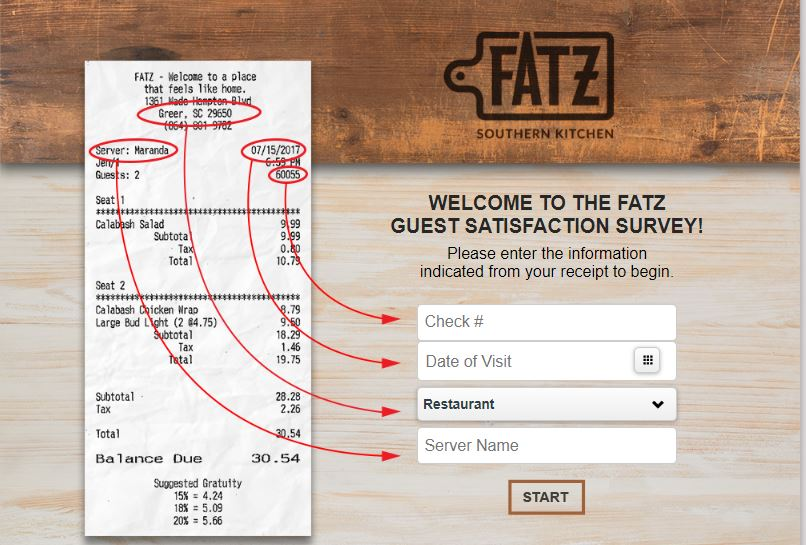 Fatz Cafe Survey